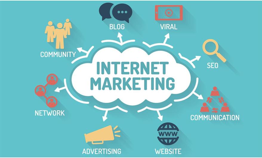 Τι είναι το Internet Marketing ή Marketing στο Διαδίκτυο